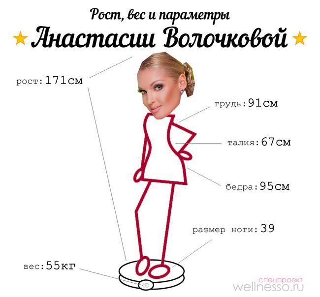 Anastasia Volochkova - težina, visina i oblik parametri balerina