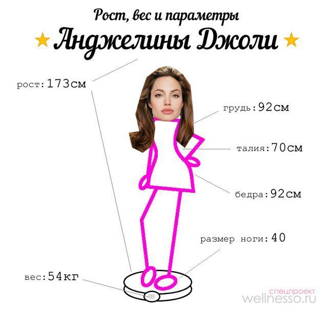 Angelina Jolie - težina, visina i oblik opcije