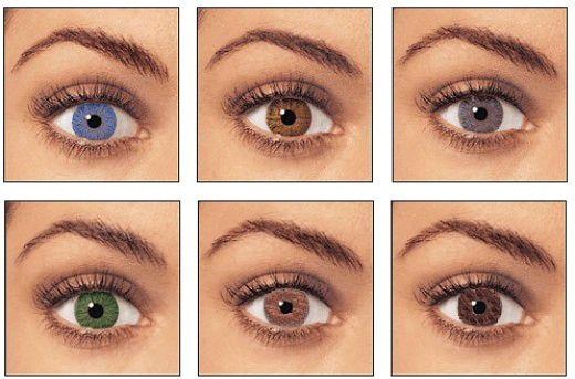 Boja očiju i karakter. Kako odrediti prirodu ljudskog boja očiju?