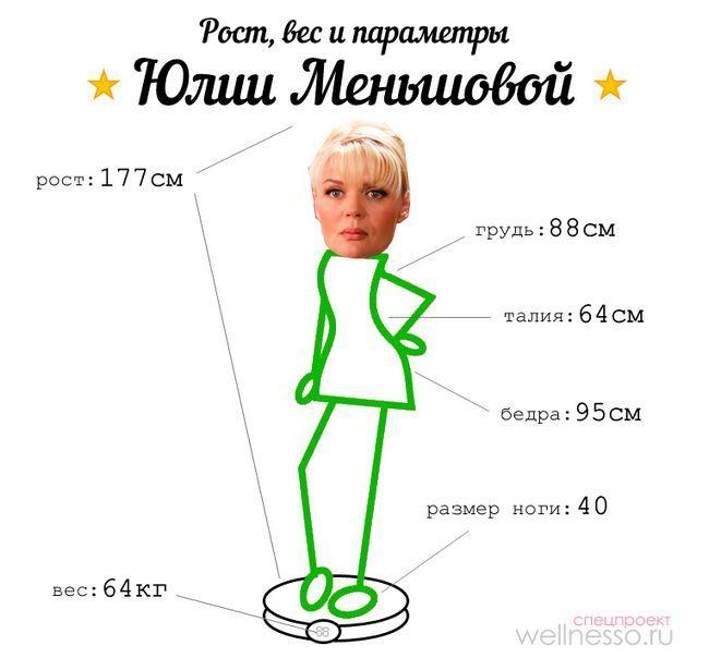 Julia Menshov - težina, visina i parametri oblik glumica