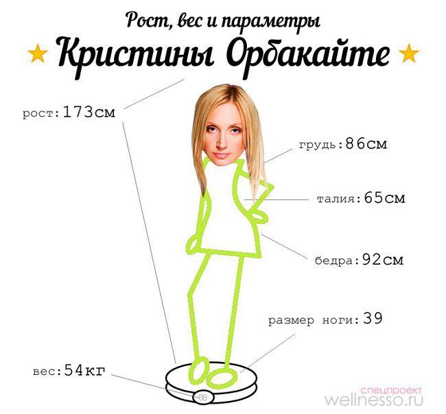 Christina Aguilera - visina, težina i oblik parametri pop diva