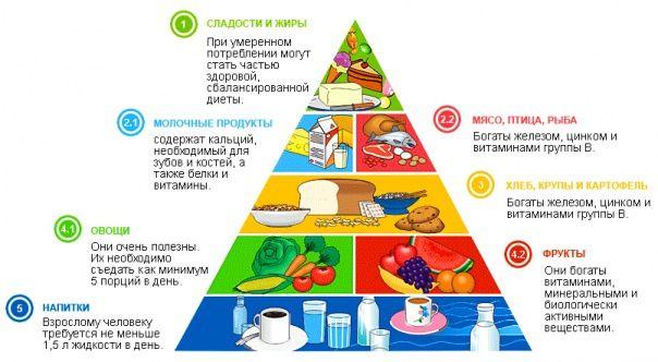 Nutriție adecvată - cheia pentru longevitate!