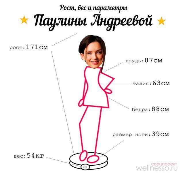 Paulina Andreeva - visina, težina i parametri oblik glumica