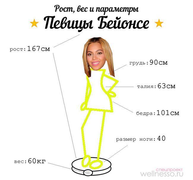 Pjevačica Beyonce - težina, visina i oblik opcije