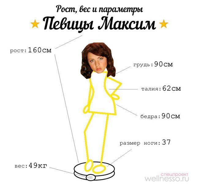 Pjevačica Maxim - podatke visina, težina i oblik