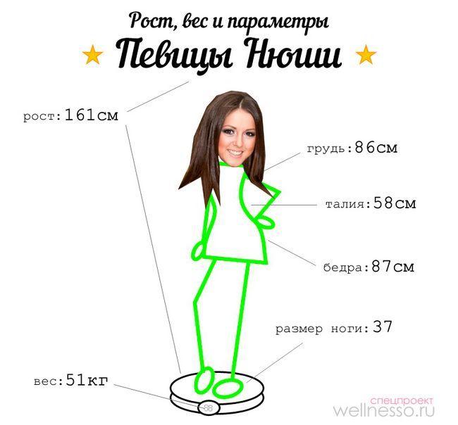 Pjevačica Nyusha - težina, visina i oblik opcije