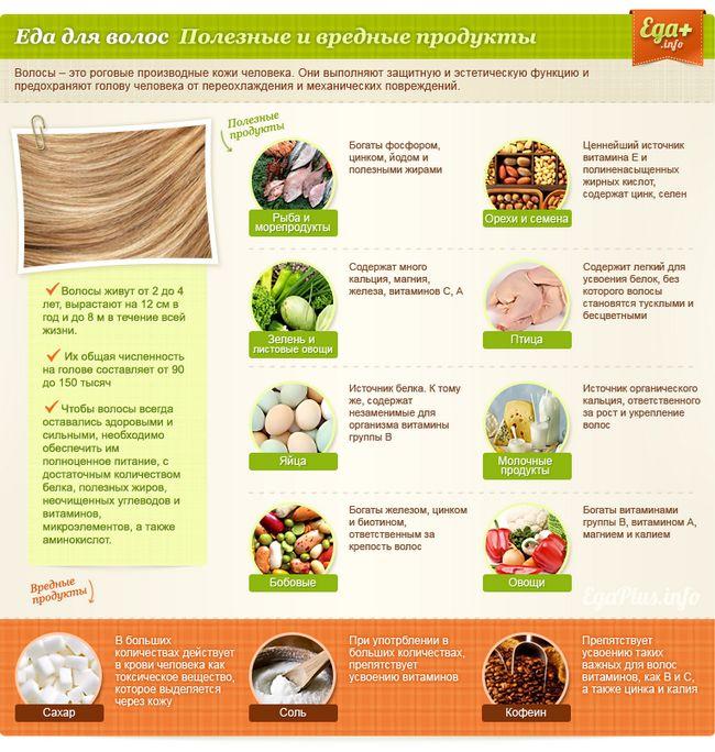 vlasy Food
