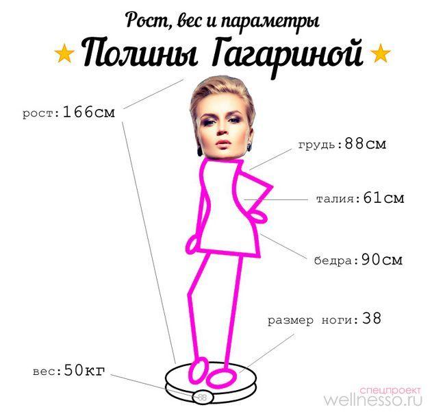 Polina Gagarina - visina, težina i parametri liku pjevačica i glumica