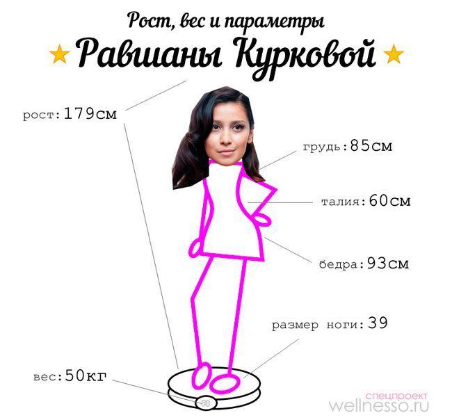 Ravshan Kurkova - parametri na slici, kao i težina i visina glumica