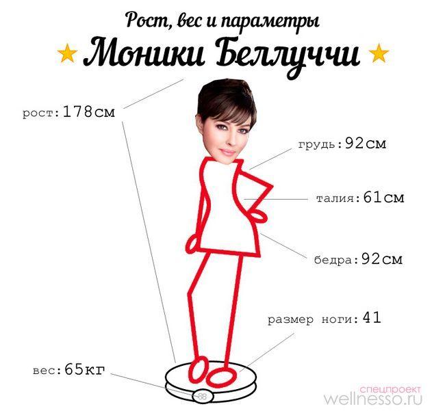 Težinu, visinu i oblik parametri glumica Monica Bellucci