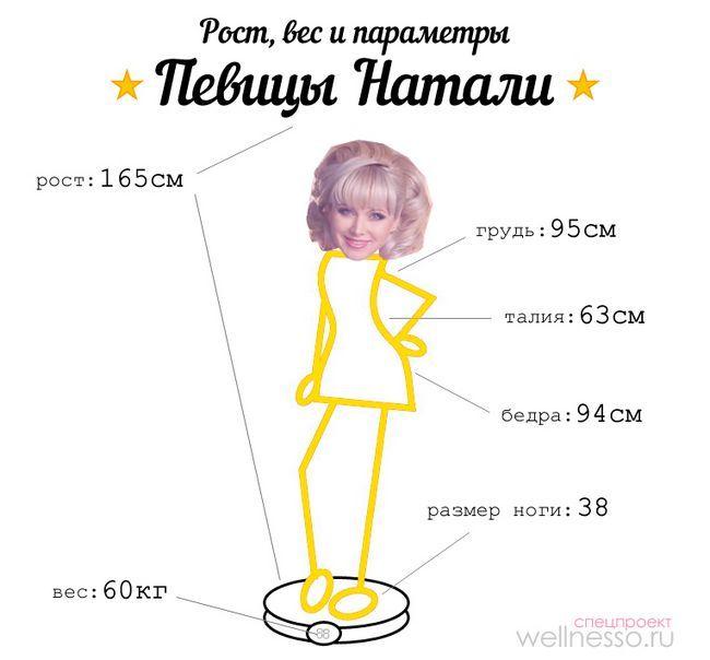 Težina, visina i parametri oblik pjevačica Natalie